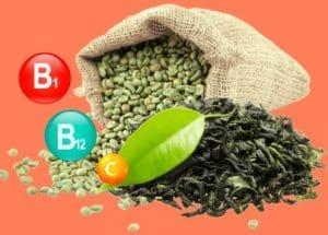 Zelená káva a zelený čaj + B1, B12, C
