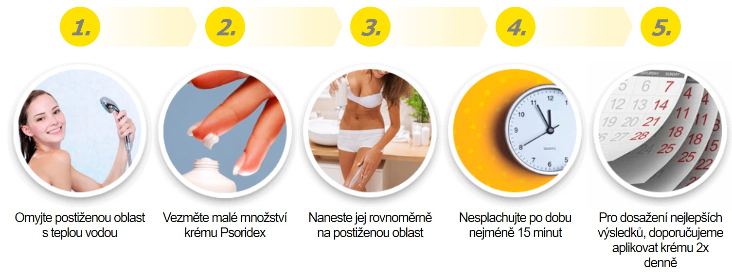 Jak aplikovat krém Psoridex